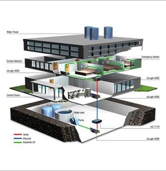 Building-Management-System-BMS-